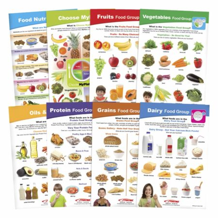 Collection of eight food group and nutrition bulletin board posters