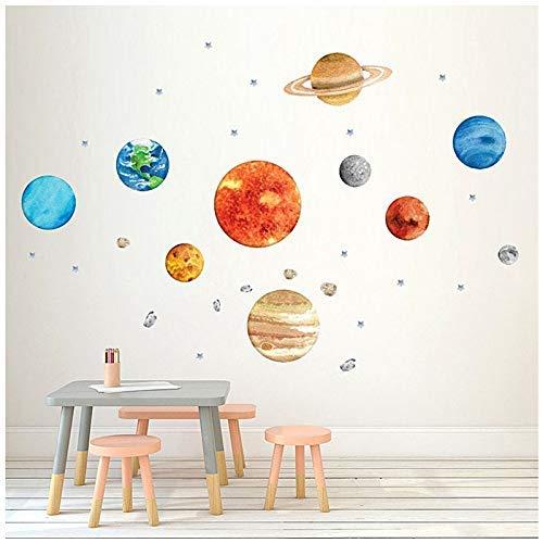 Planets wall decal set for homeschool decor
